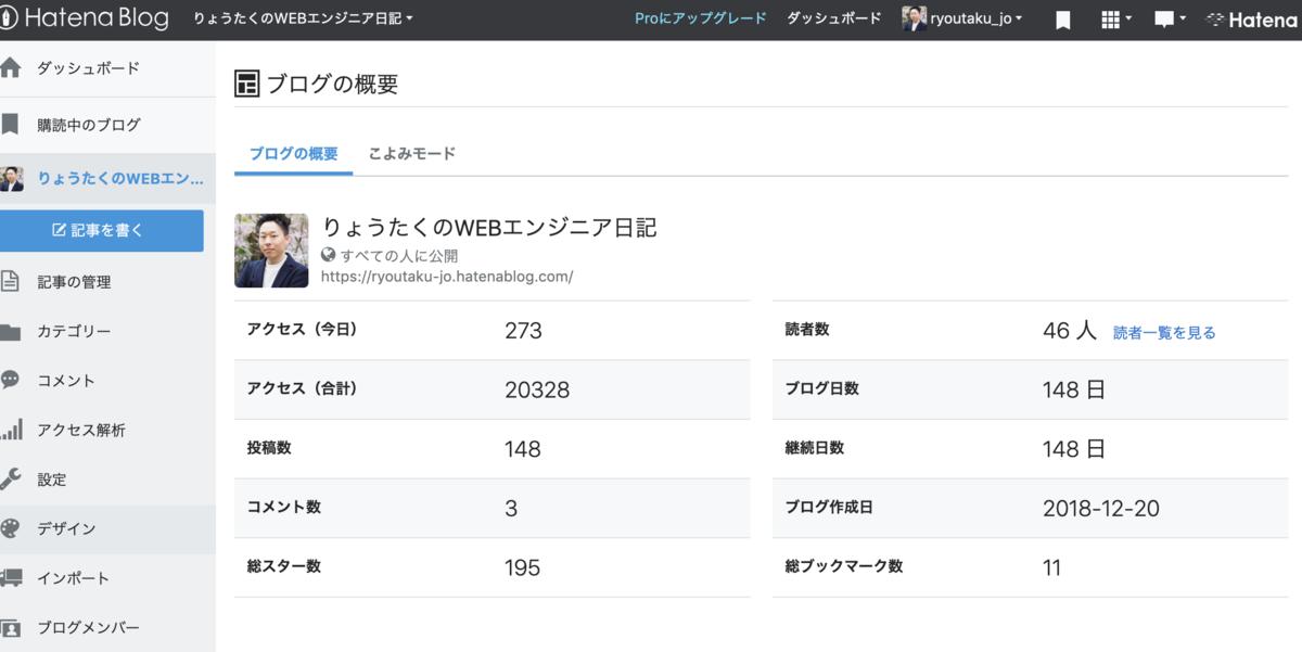 f:id:ryoutaku_jo:20190523224115p:plain