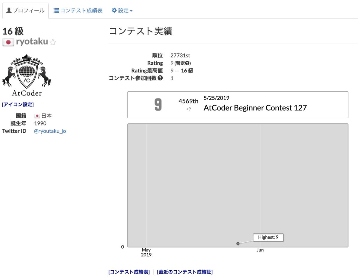 f:id:ryoutaku_jo:20190526203612p:plain