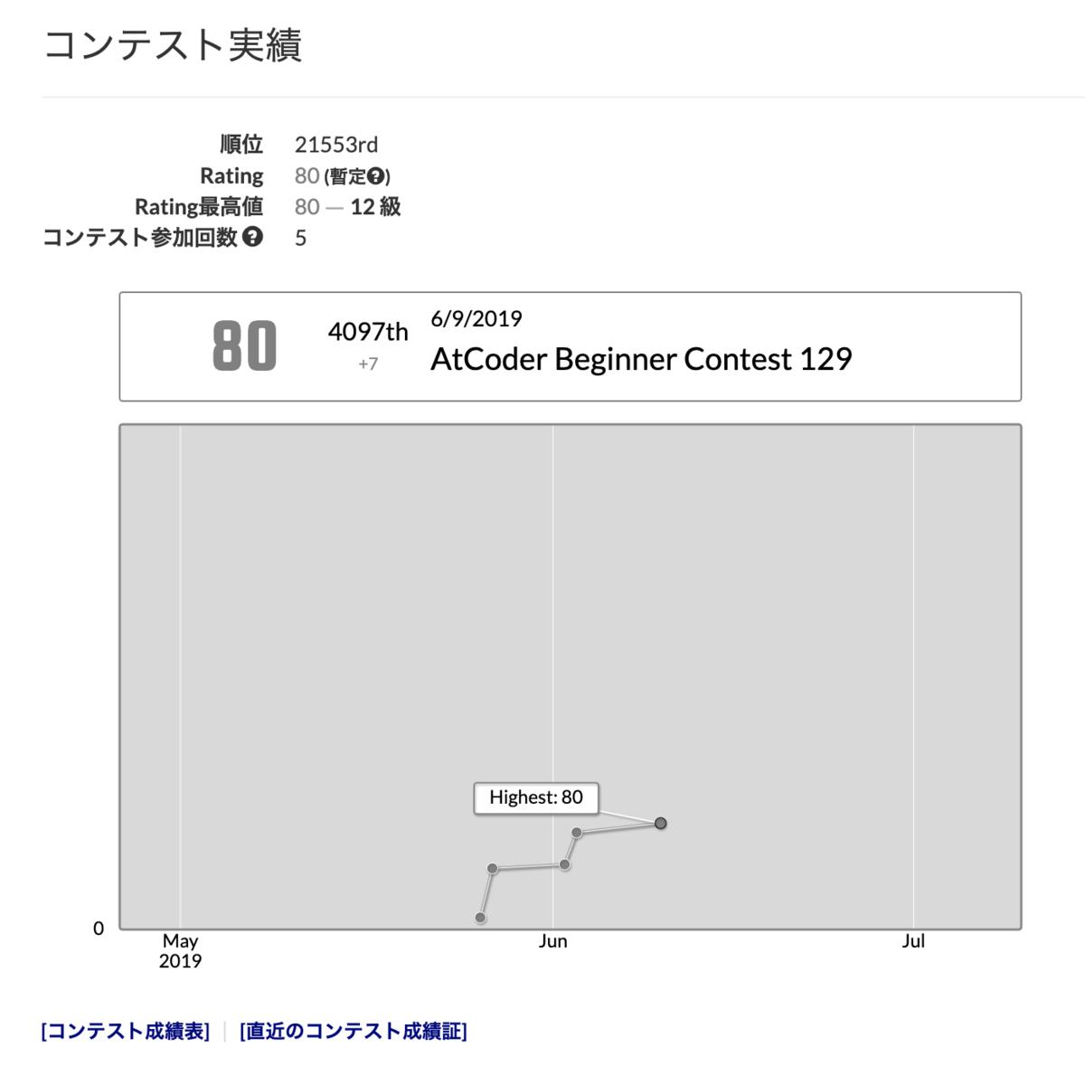 f:id:ryoutaku_jo:20190610110131p:plain