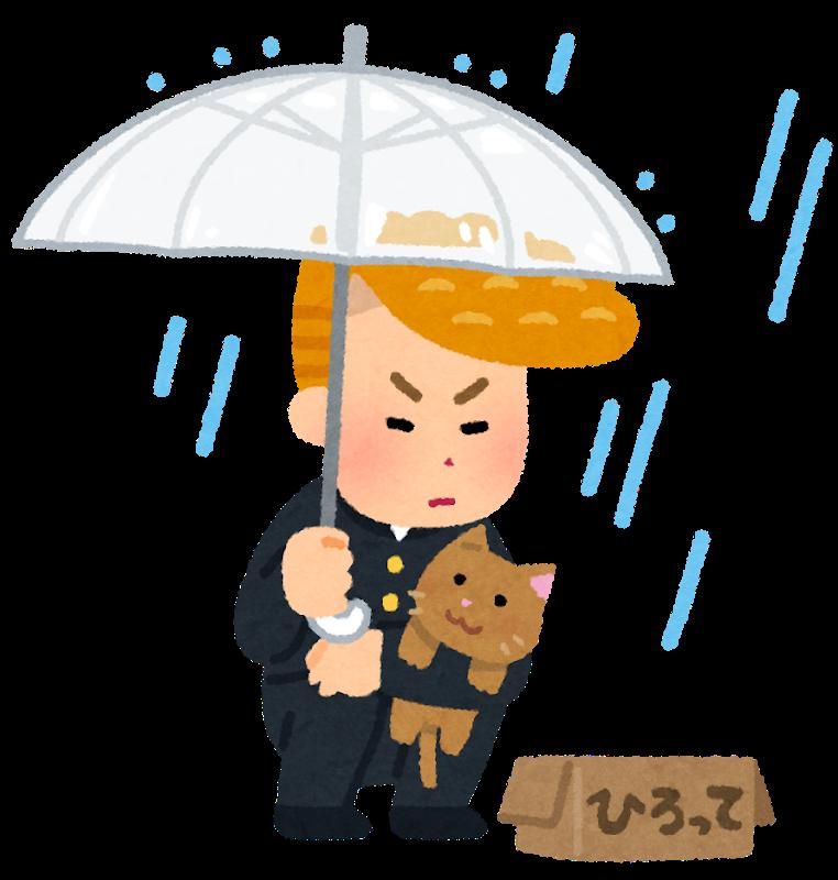 f:id:ryoutaku_jo:20190705004336p:plain
