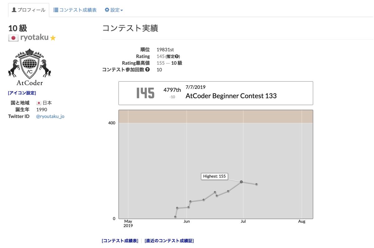 f:id:ryoutaku_jo:20190707234741p:plain