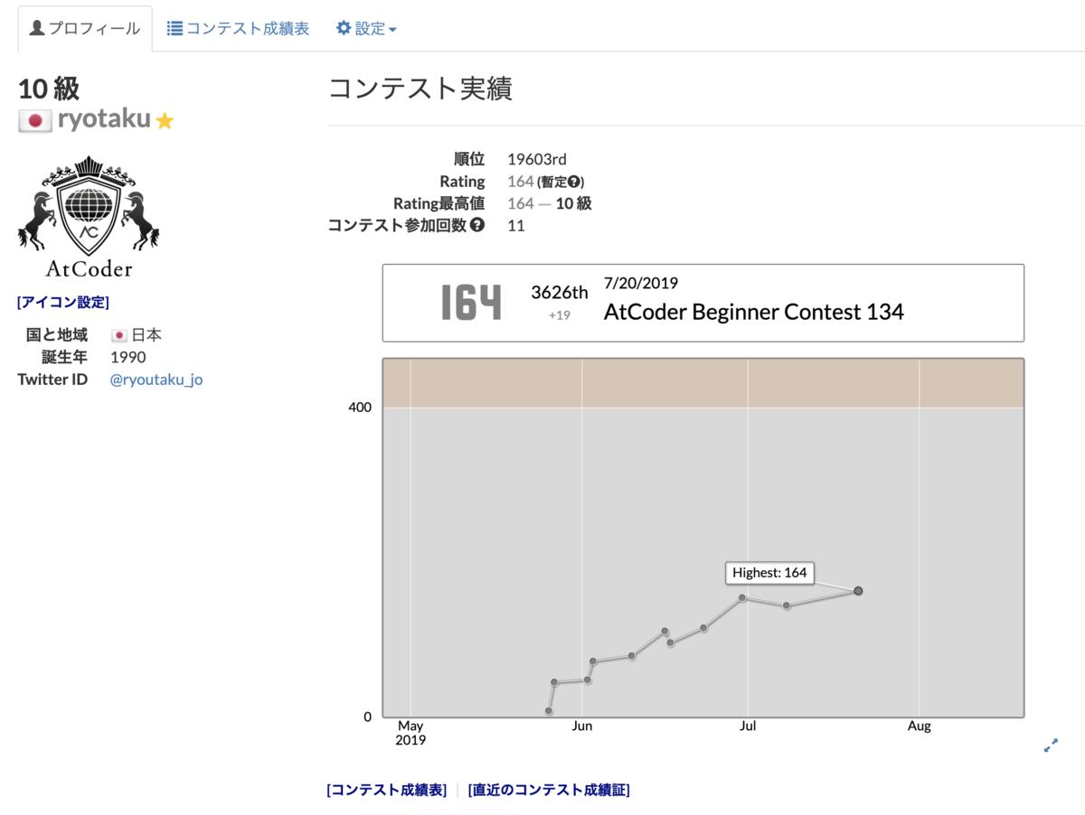 f:id:ryoutaku_jo:20190721005227p:plain