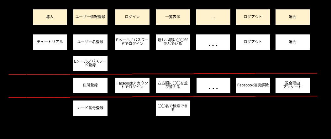 f:id:ryoutaku_jo:20190729022615p:plain