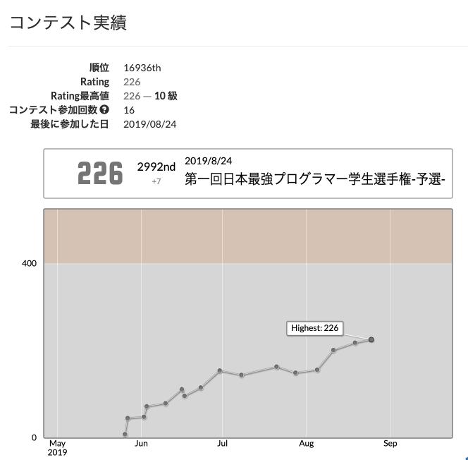 f:id:ryoutaku_jo:20190825032536p:plain