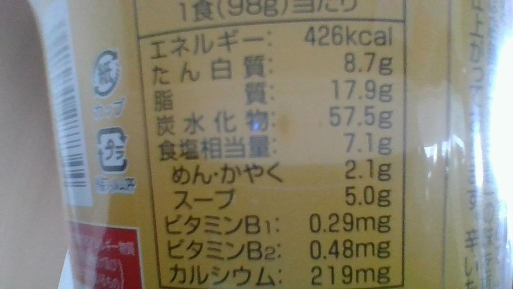 f:id:ryoutoku5963kon:20190222161305j:plain
