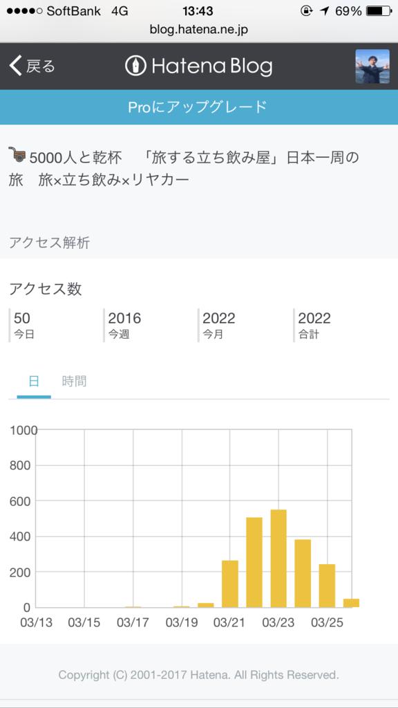 f:id:ryoyatsuna:20170326135904p:plain