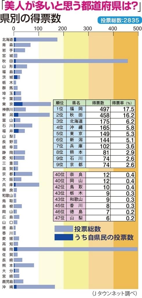 f:id:ryoyatsuna:20180327180014j:plain