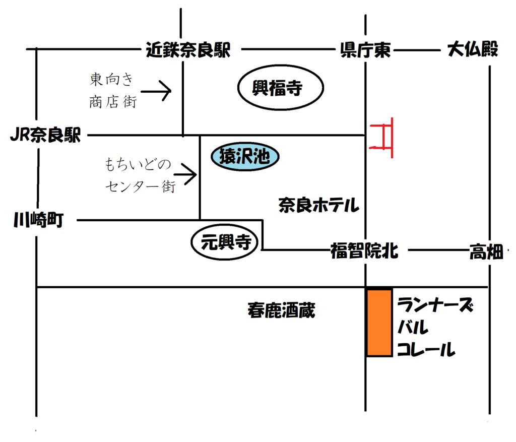 f:id:ryoyoshida:20180801001407p:plain