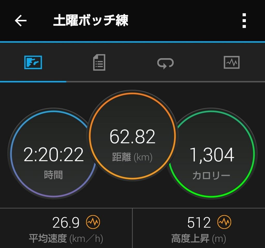 f:id:ryozen0806:20180106111715j:plain