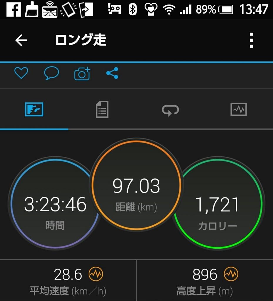 f:id:ryozen0806:20180212150248j:plain