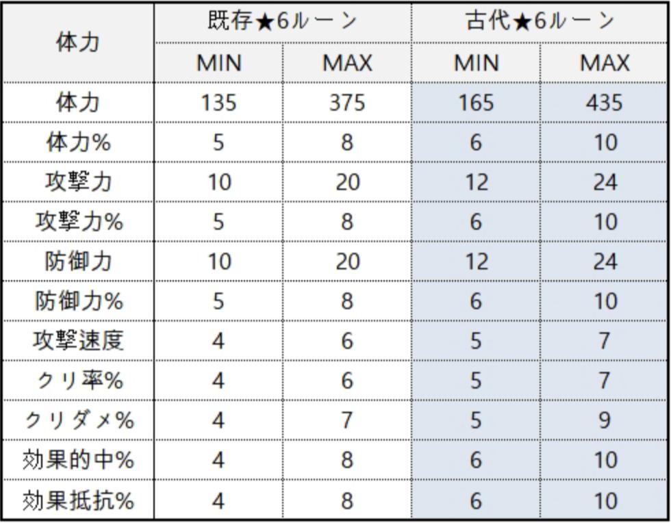 f:id:ryu-chance:20190602165700p:plain