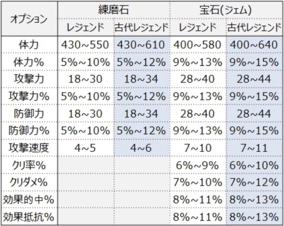 f:id:ryu-chance:20190602165859p:plain