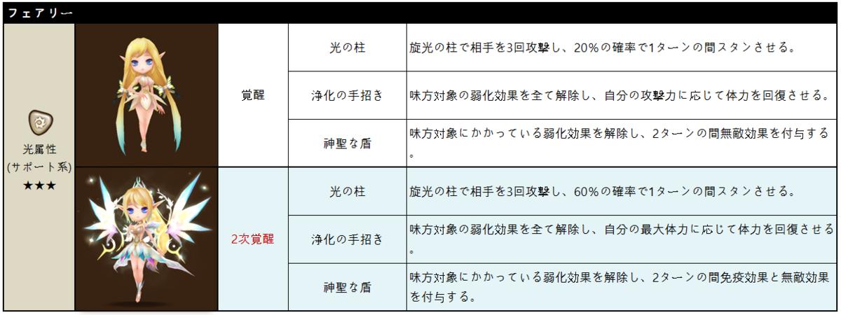 f:id:ryu-chance:20190611230058p:plain