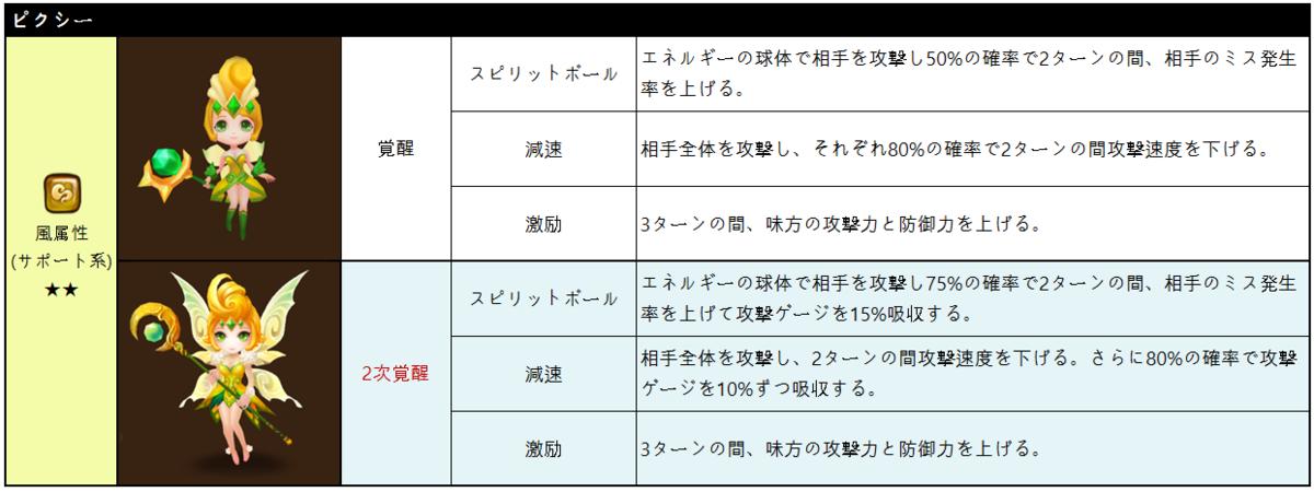 f:id:ryu-chance:20190611231135p:plain