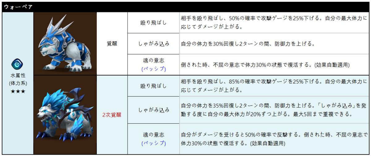 f:id:ryu-chance:20190611231442p:plain