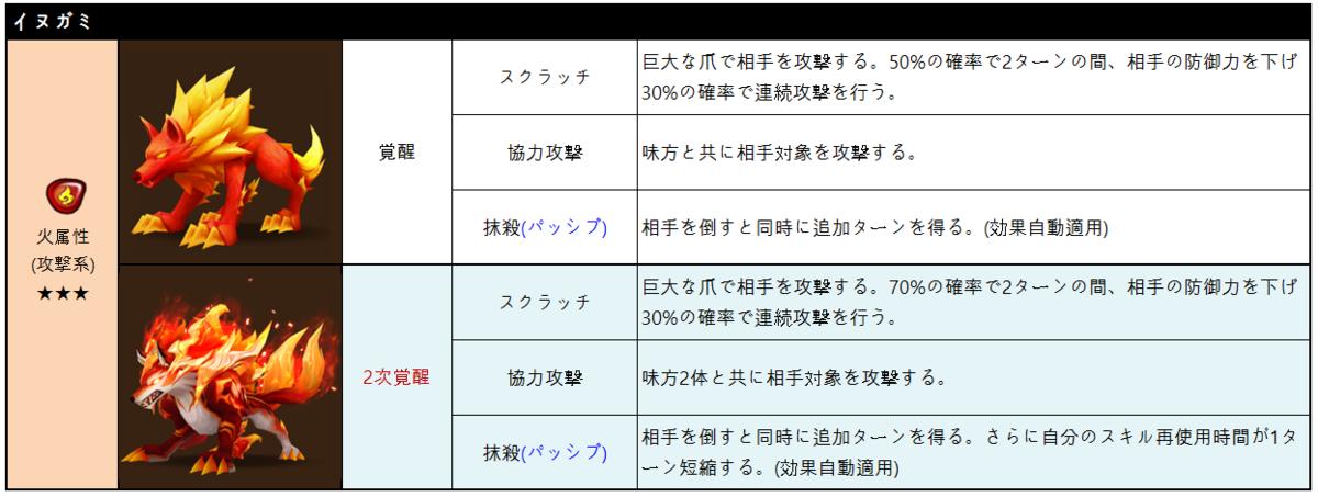 f:id:ryu-chance:20190611231808p:plain