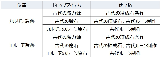 f:id:ryu-chance:20190611232312j:plain