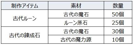 f:id:ryu-chance:20190611232421j:plain