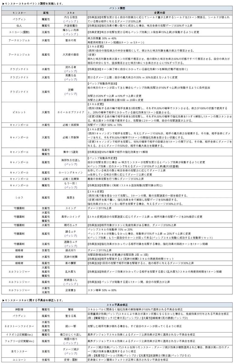 f:id:ryu-chance:20190727105014j:plain