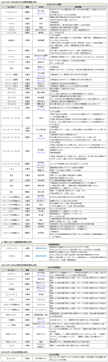 f:id:ryu-chance:20200312222726p:plain