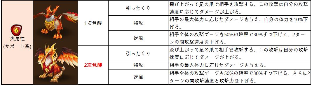 f:id:ryu-chance:20200326223408p:plain