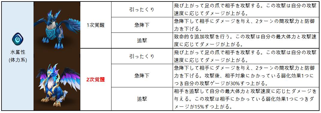 f:id:ryu-chance:20200326223426p:plain