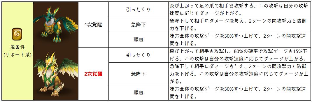 f:id:ryu-chance:20200326223439p:plain
