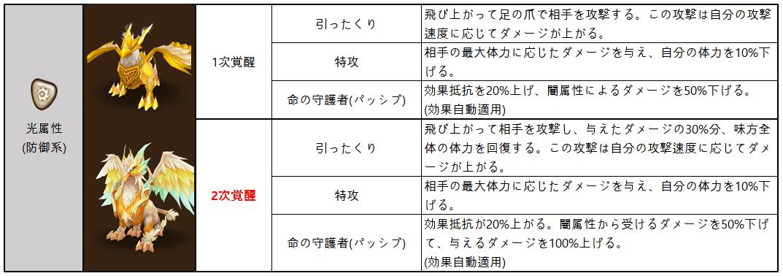 f:id:ryu-chance:20200326223450p:plain