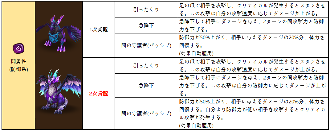 f:id:ryu-chance:20200326223500p:plain