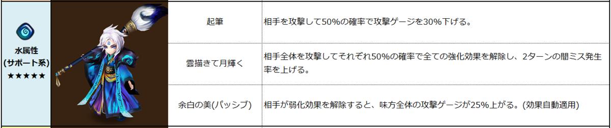 f:id:ryu-chance:20200528203205p:plain