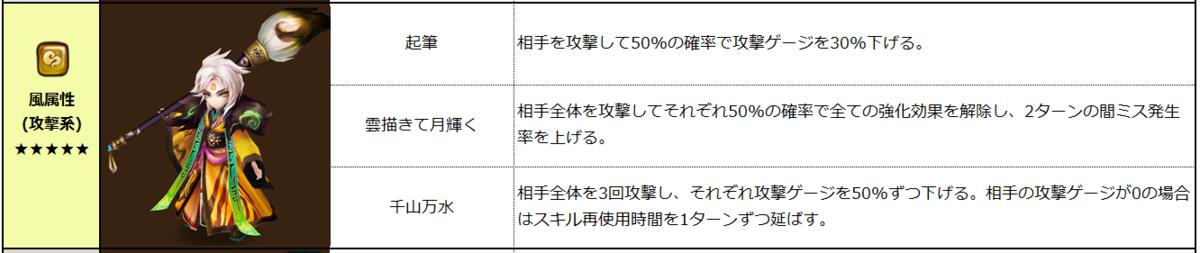 f:id:ryu-chance:20200528203600p:plain