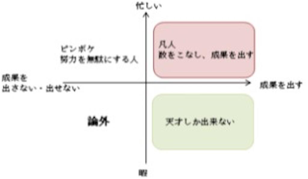 f:id:ryu-ga-gotosi:20180913041832j:image