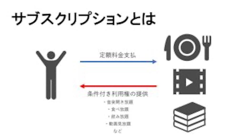 f:id:ryu-ga-gotosi:20191107104206j:image