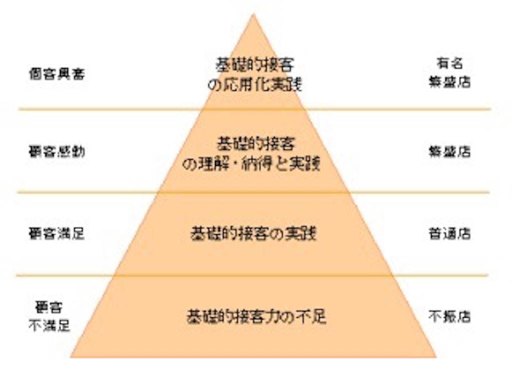 f:id:ryu-ga-gotosi:20200406084118j:image