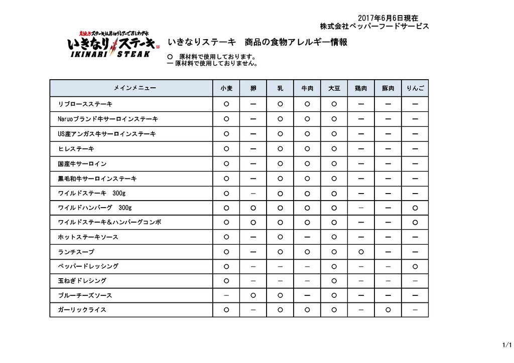 f:id:ryu-hashimoto:20181003170104p:plain