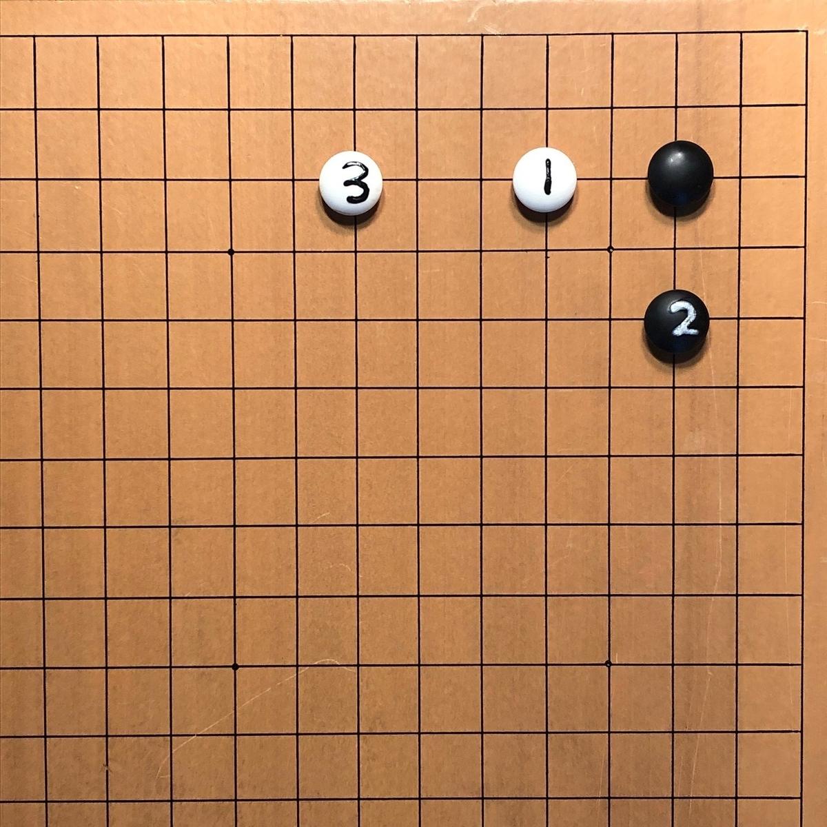 f:id:ryu-igo:20200325104907j:plain