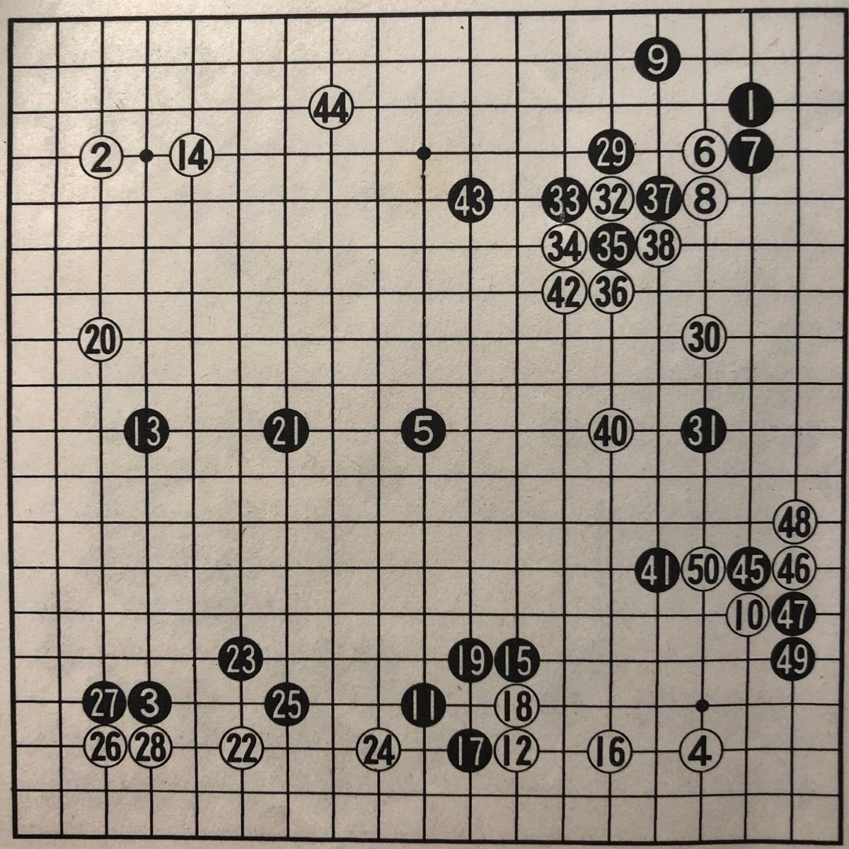f:id:ryu-igo:20200405102823j:plain