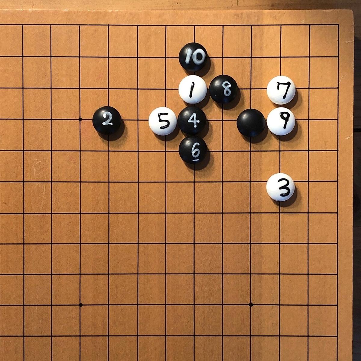 f:id:ryu-igo:20200408105945j:plain