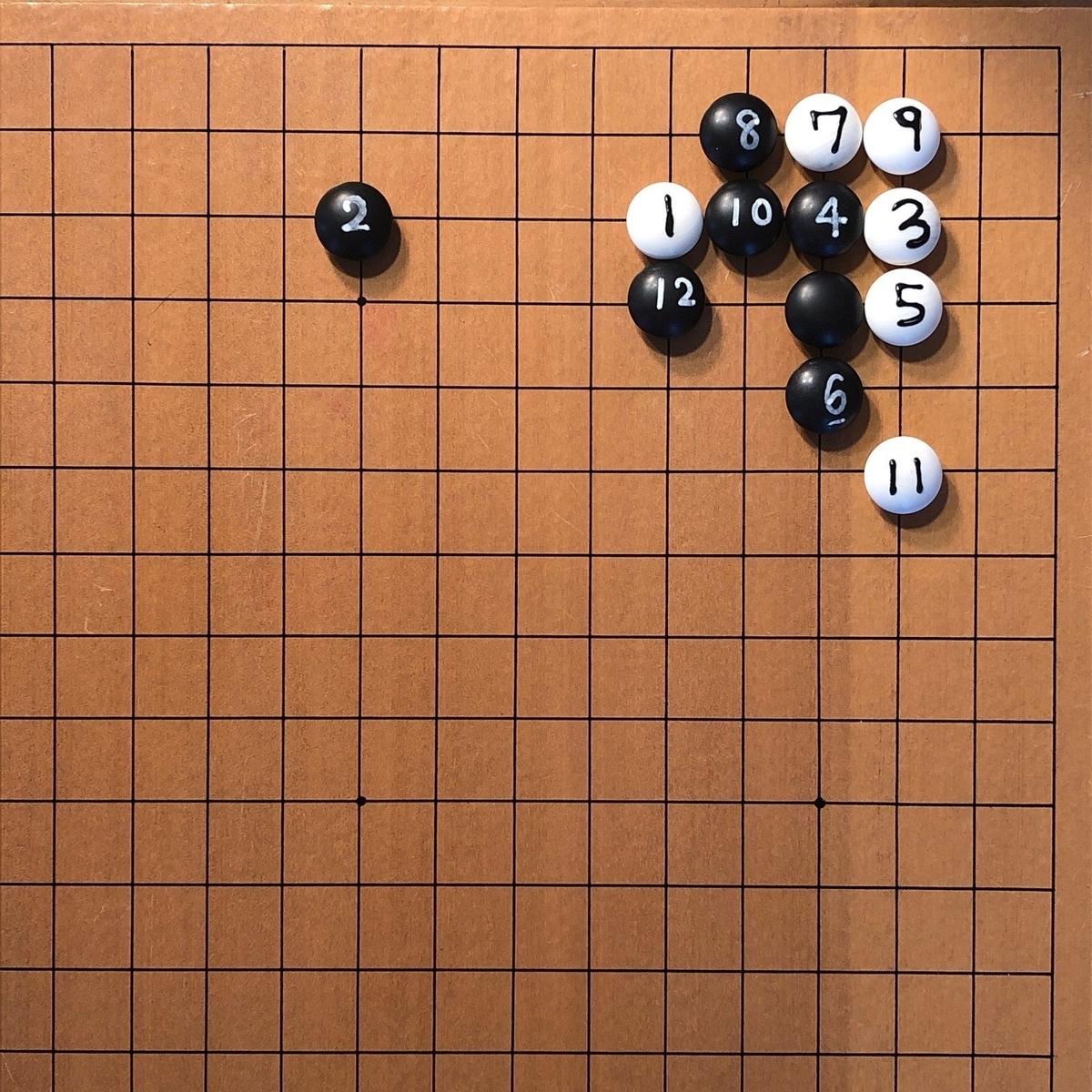 f:id:ryu-igo:20200408110906j:plain