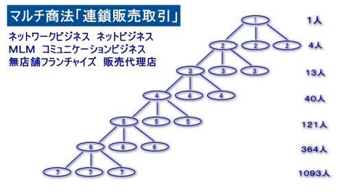 f:id:ryu-n-0225:20170705123936j:plain