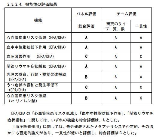 f:id:ryu1112:20171018223503j:plain