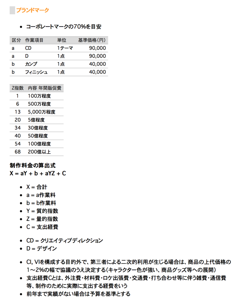 f:id:ryu2net:20160924164456p:plain