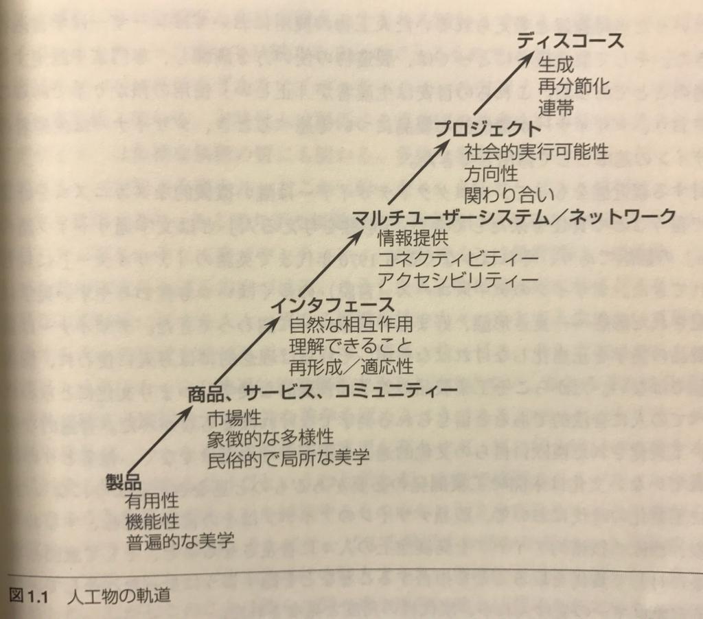 f:id:ryu2net:20170102090236j:plain