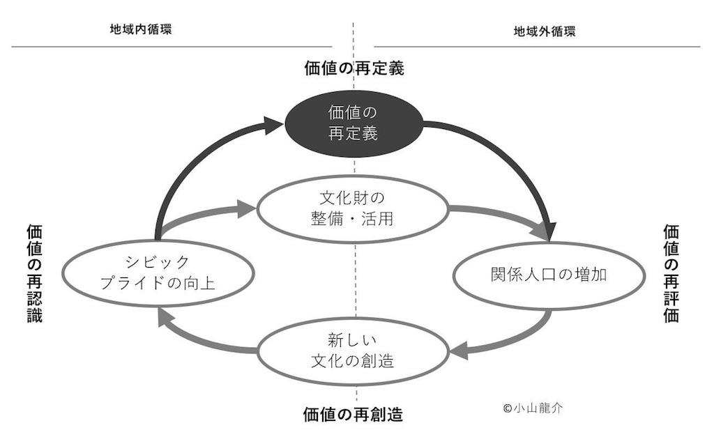 f:id:ryu2net:20180301204952j:image