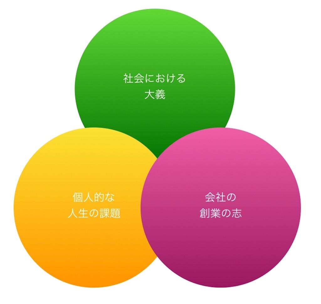 f:id:ryu2net:20180301212036j:image