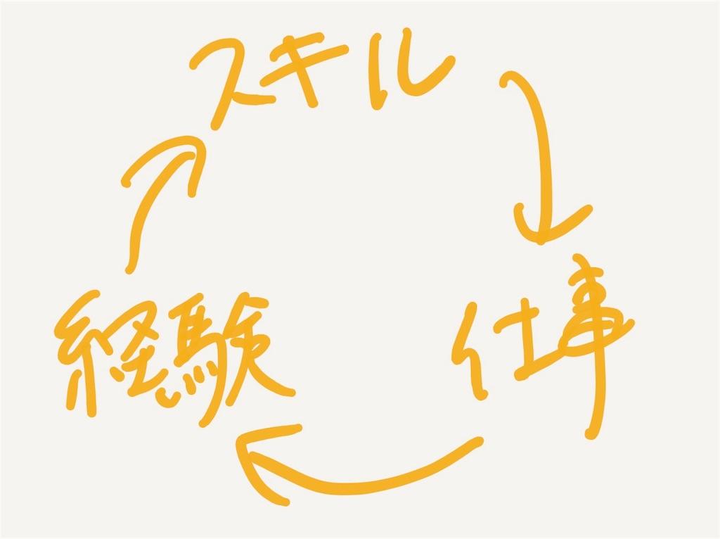 f:id:ryu2net:20180402092113j:image