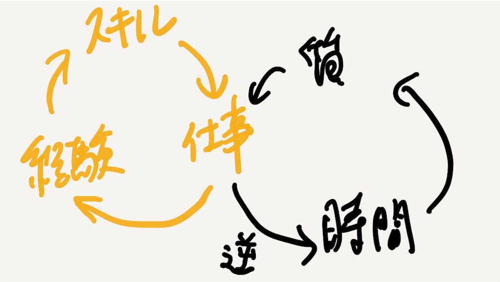 f:id:ryu2net:20180402092644j:image