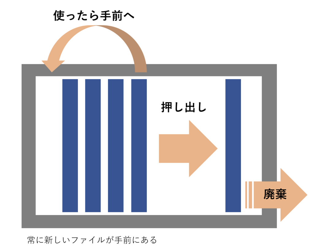 f:id:ryu2net:20180417182835p:plain