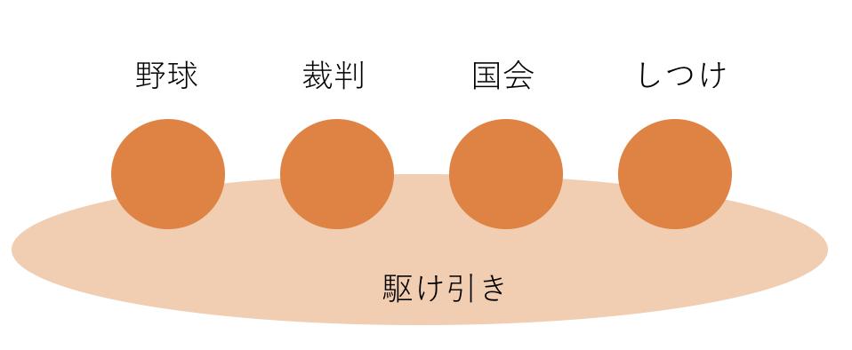 f:id:ryu2net:20180513085521p:plain