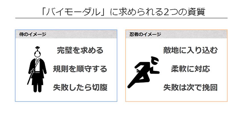 f:id:ryu2net:20180715144007j:plain